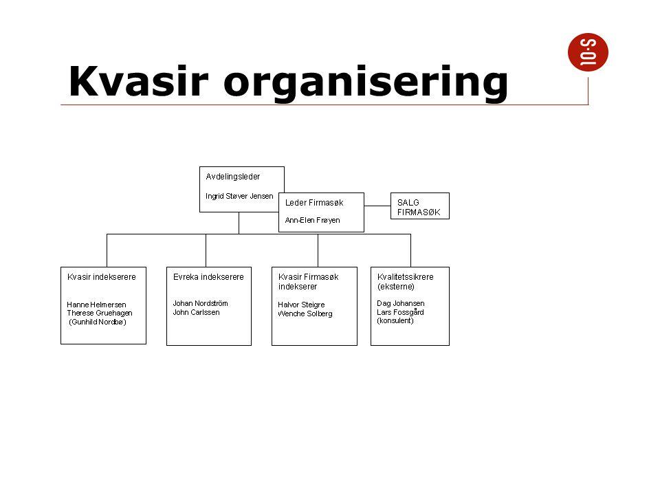 Kvasir organisering