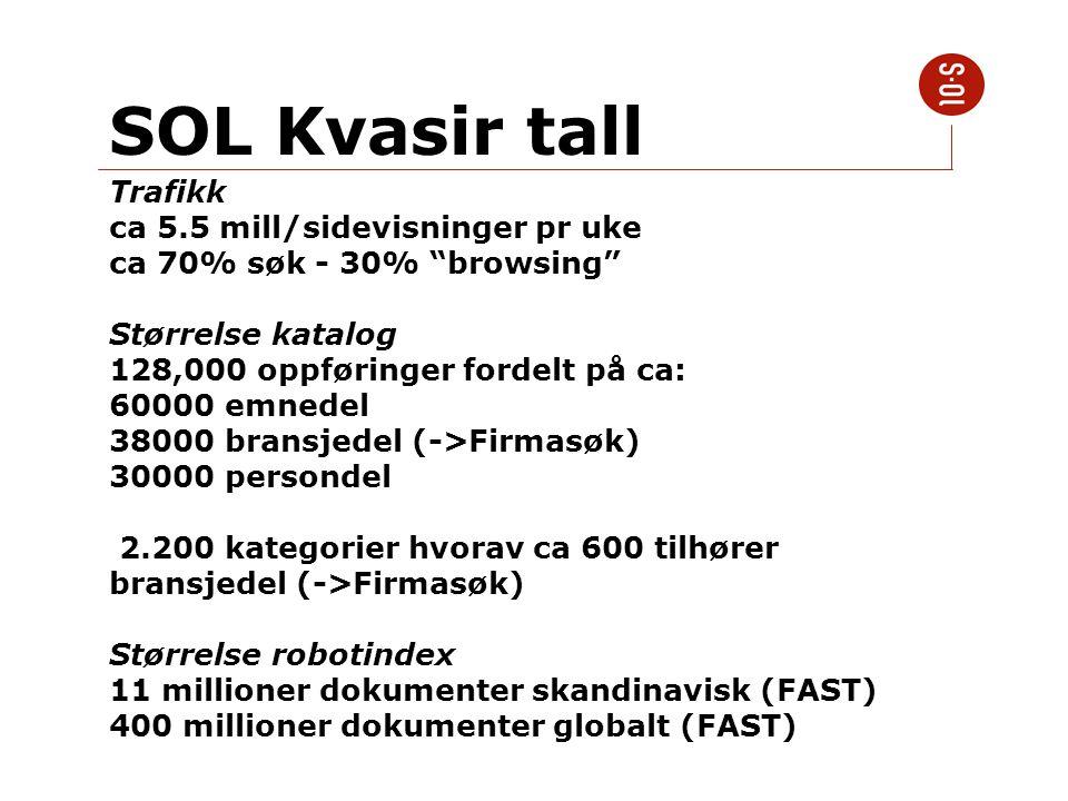 """SOL Kvasir tall Trafikk ca 5.5 mill/sidevisninger pr uke ca 70% søk - 30% """"browsing"""" Størrelse katalog 128,000 oppføringer fordelt på ca: 60000 emnede"""