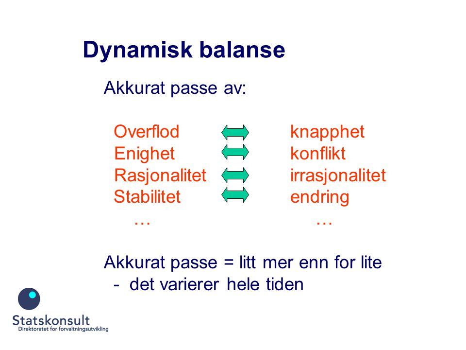 Dynamisk balanse Akkurat passe av: Overflodknapphet Enighetkonflikt Rasjonalitetirrasjonalitet Stabilitetendring … … Akkurat passe = litt mer enn for lite - det varierer hele tiden
