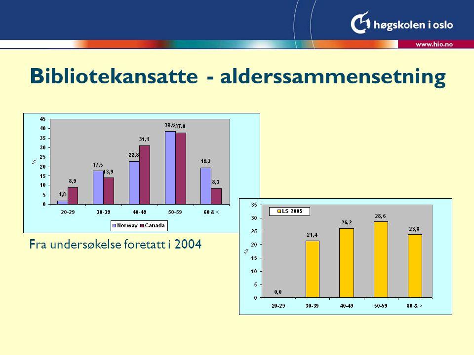 Bibliotekansatte - alderssammensetning Fra undersøkelse foretatt i 2004