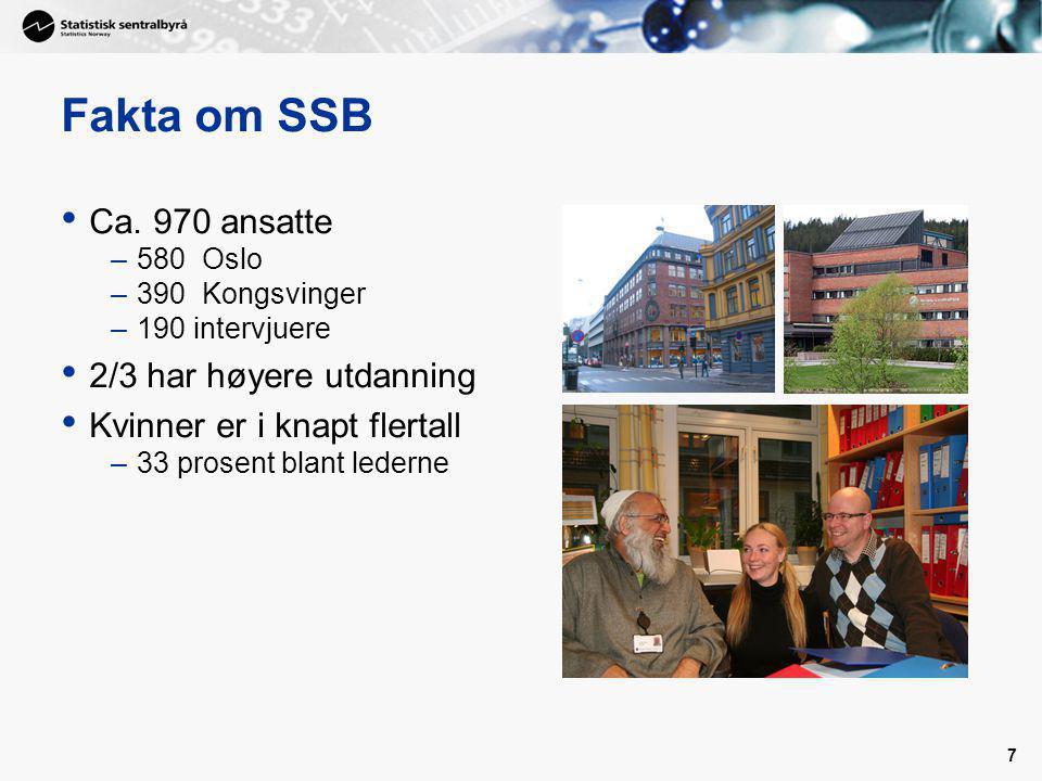 7 Fakta om SSB Ca.