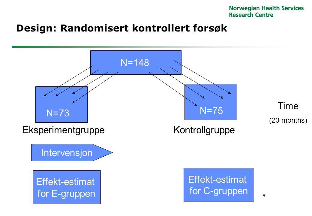 Design: Randomisert kontrollert forsøk Effekt-estimat for E-gruppen Effekt-estimat for C-gruppen EksperimentgruppeKontrollgruppe Time (20 months) N=148 N=73 N=75 Intervensjon