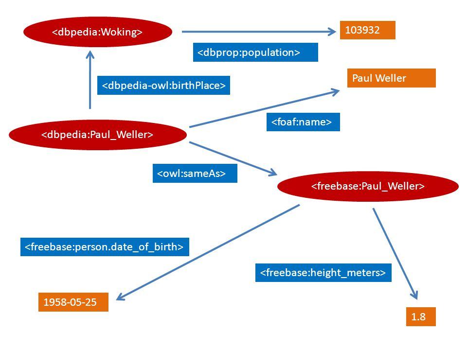 103932 Paul Weller 1958-05-25 1.8