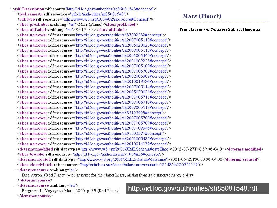 http://id.loc.gov/authorities/sh85081548.rdf