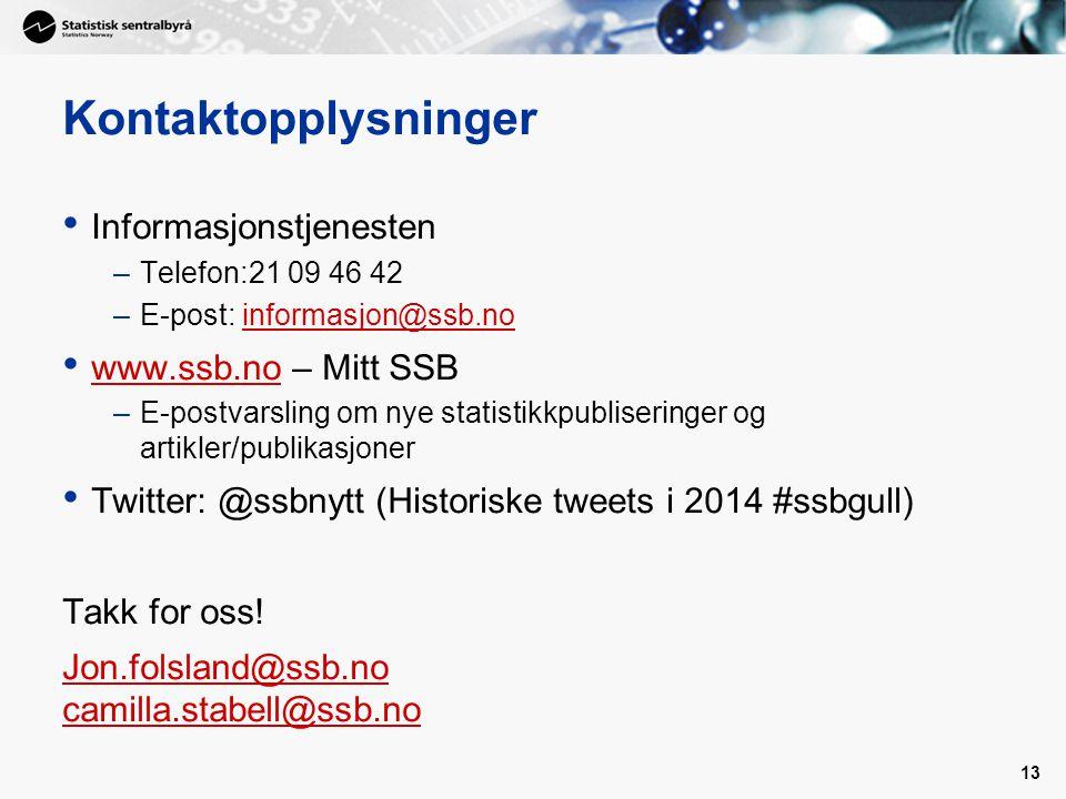 Kontaktopplysninger Informasjonstjenesten –Telefon:21 09 46 42 –E-post: informasjon@ssb.noinformasjon@ssb.no www.ssb.no – Mitt SSB www.ssb.no –E-postv