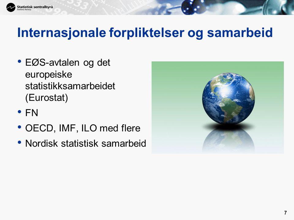 Internasjonale forpliktelser og samarbeid EØS-avtalen og det europeiske statistikksamarbeidet (Eurostat) FN OECD, IMF, ILO med flere Nordisk statistis