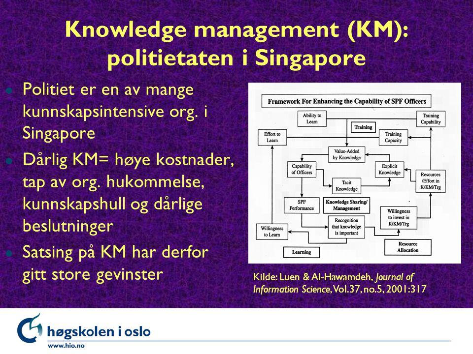 Knowledge management (KM): politietaten i Singapore l Politiet er en av mange kunnskapsintensive org.