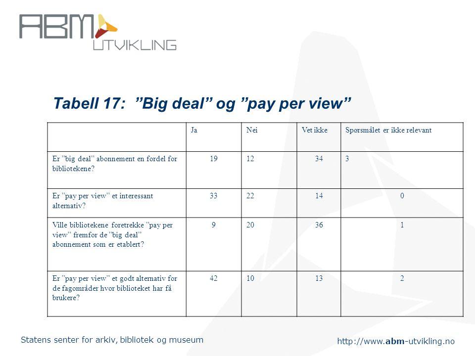 """http://www.abm-utvikling.no Statens senter for arkiv, bibliotek og museum Tabell 17: """"Big deal"""" og """"pay per view"""" JaNeiVet ikkeSpørsmålet er ikke rele"""
