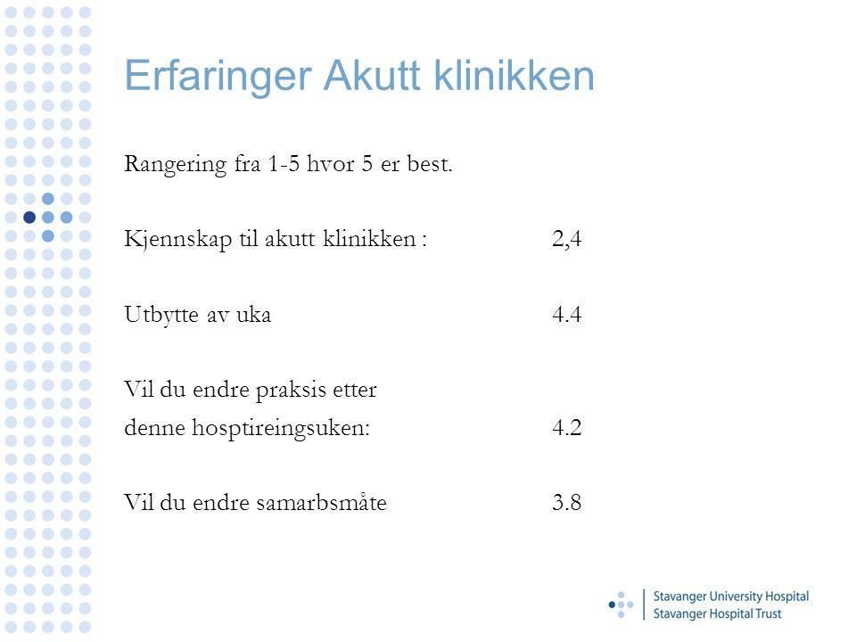 Erfaringer Akutt klinikken Rangering fra 1-5 hvor 5 er best.