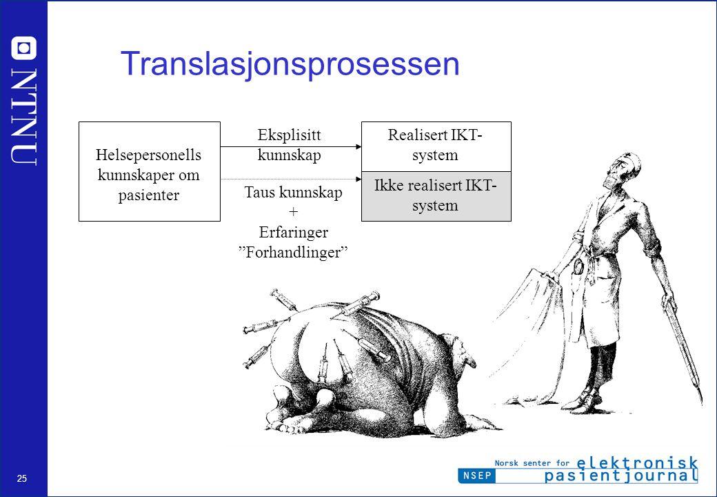"""25 Translasjonsprosessen Helsepersonells kunnskaper om pasienter Realisert IKT- system Eksplisitt kunnskap Taus kunnskap + Erfaringer """"Forhandlinger"""""""