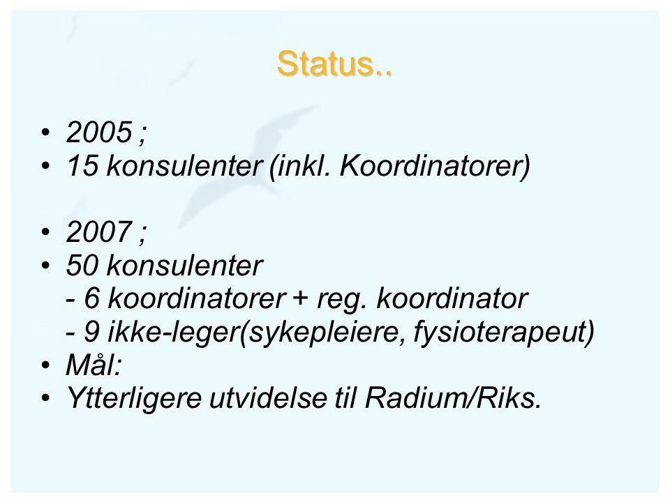 Status.. 2005 ; 15 konsulenter (inkl. Koordinatorer) 2007 ; 50 konsulenter - 6 koordinatorer + reg. koordinator - 9 ikke-leger(sykepleiere, fysioterap