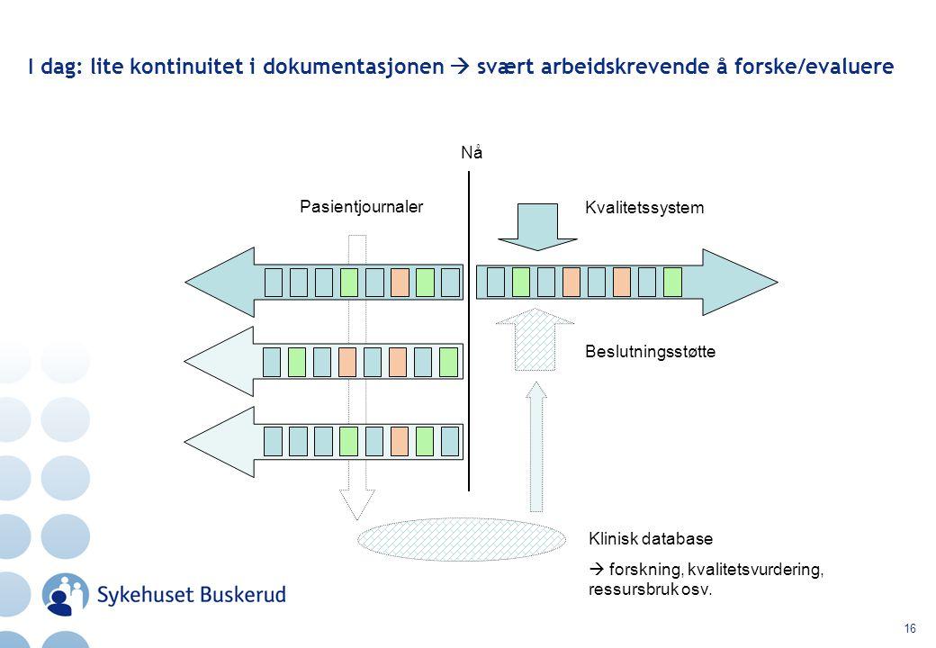 16 I dag: lite kontinuitet i dokumentasjonen  svært arbeidskrevende å forske/evaluere Nå Kvalitetssystem Klinisk database  forskning, kvalitetsvurdering, ressursbruk osv.