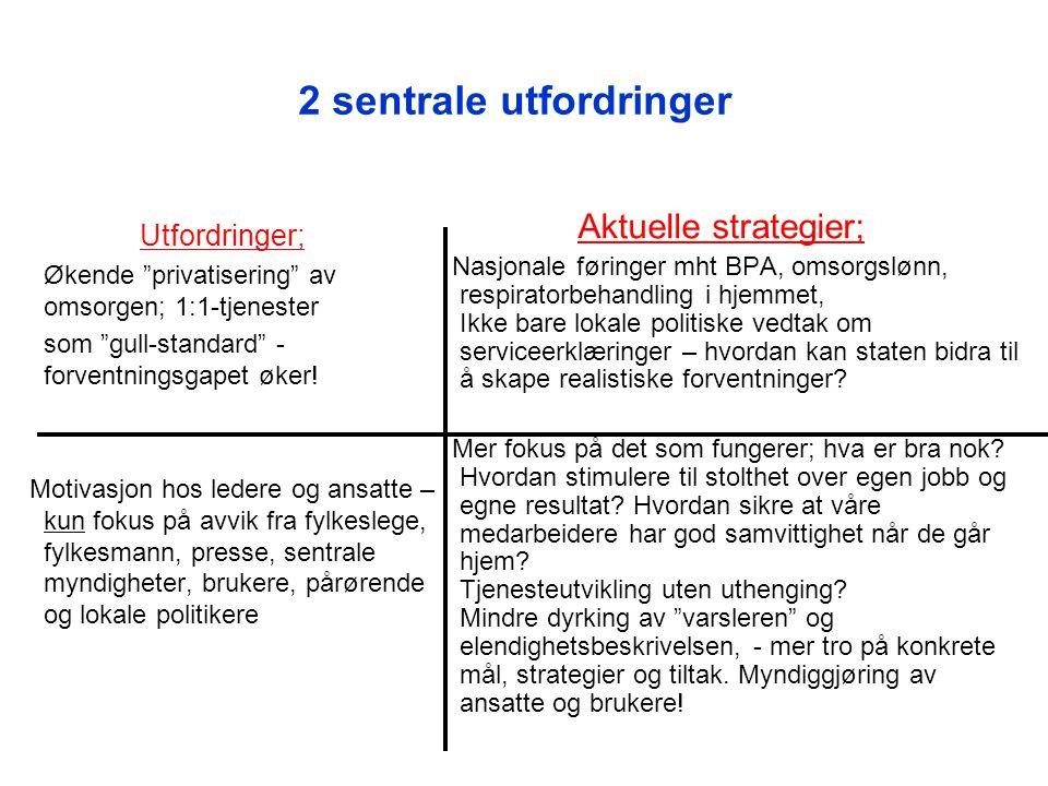 """2 sentrale utfordringer Utfordringer; Økende """"privatisering"""" av omsorgen; 1:1-tjenester som """"gull-standard"""" - forventningsgapet øker! Motivasjon hos l"""