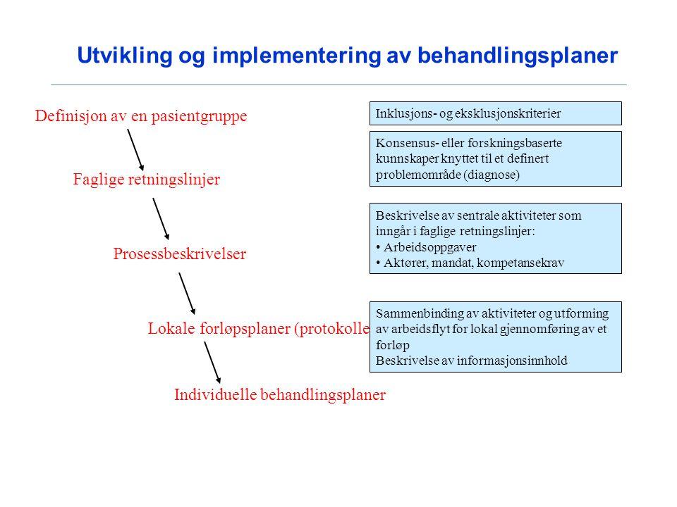 Utvikling og implementering av behandlingsplaner Faglige retningslinjer Lokale forløpsplaner (protokoller) Prosessbeskrivelser Konsensus- eller forskn