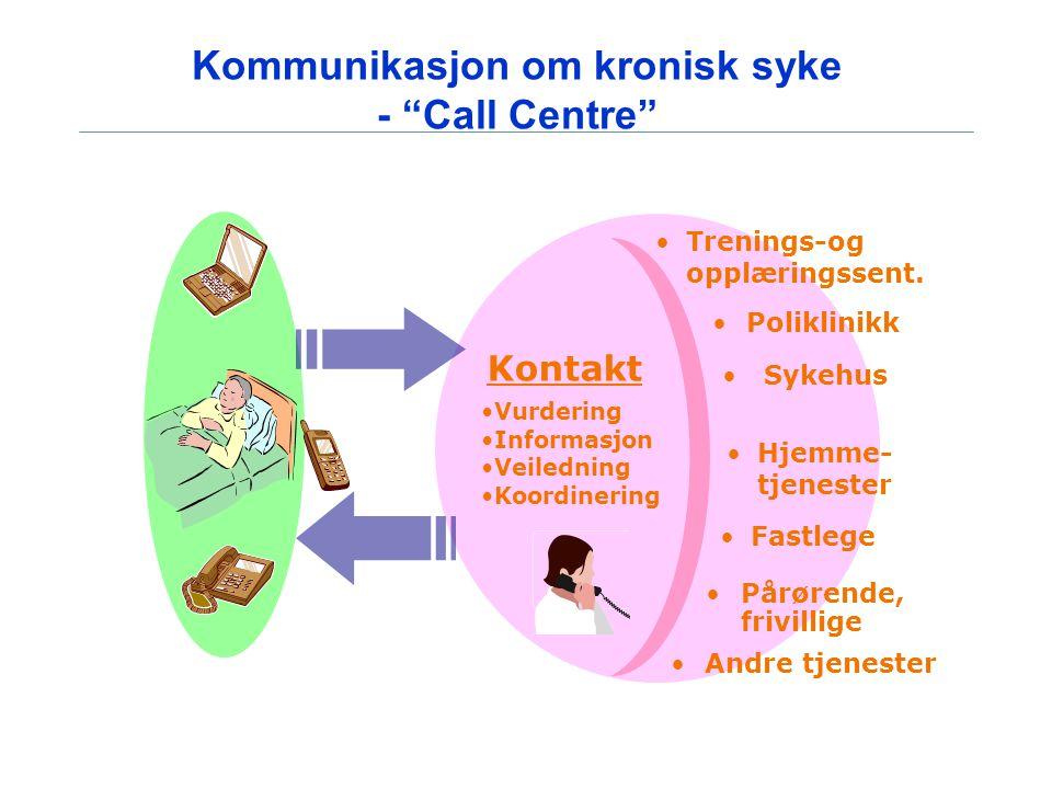 """Kommunikasjon om kronisk syke - """"Call Centre"""" Andre tjenester Fastlege Trenings-og opplæringssent. Poliklinikk Hjemme- tjenester Sykehus Pårørende, fr"""