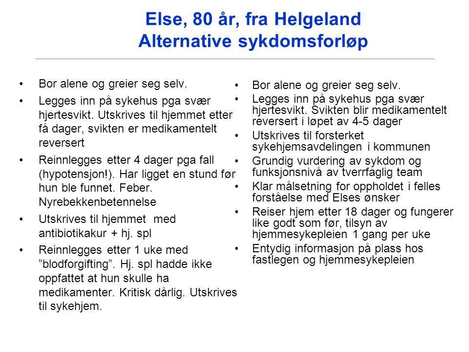 Else, 80 år, fra Helgeland Alternative sykdomsforløp Bor alene og greier seg selv. Legges inn på sykehus pga svær hjertesvikt. Utskrives til hjemmet e