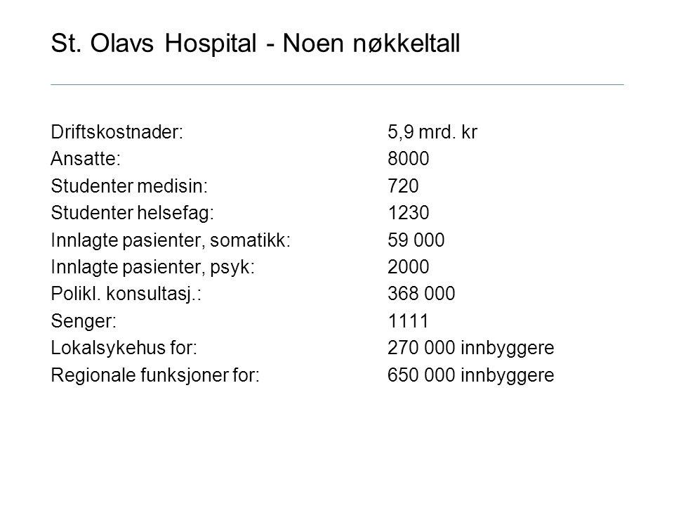 St. Olavs Hospital - Noen nøkkeltall Driftskostnader:5,9 mrd. kr Ansatte:8000 Studenter medisin:720 Studenter helsefag:1230 Innlagte pasienter, somati