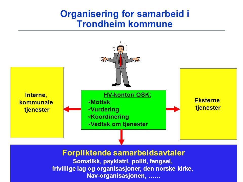 Organisering for samarbeid i Trondheim kommune HV-kontor/ OSK; Mottak Vurdering Koordinering Vedtak om tjenester Interne, kommunale tjenester Eksterne