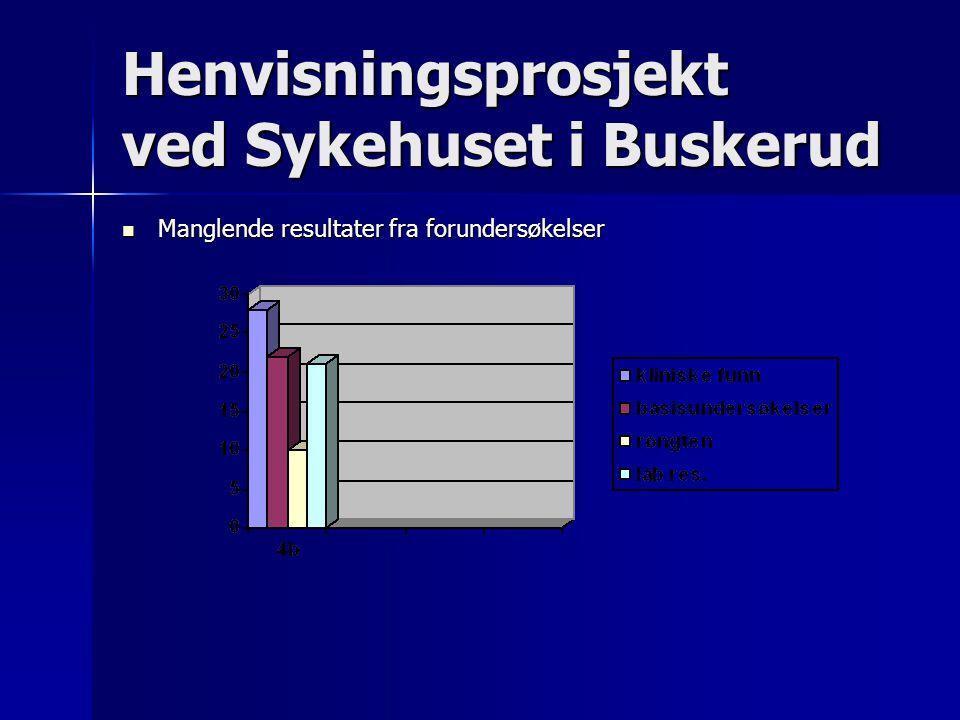 Henvisningsprosjekt ved Sykehuset i Buskerud Manglende resultater fra forundersøkelser Manglende resultater fra forundersøkelser