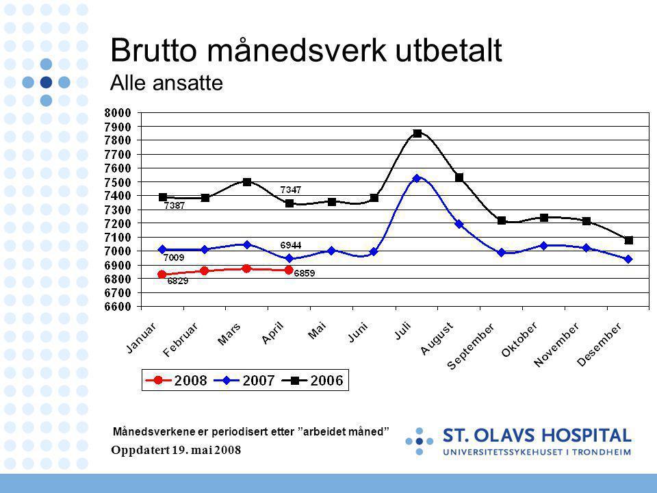 """Brutto månedsverk utbetalt Alle ansatte Oppdatert 19. mai 2008 Månedsverkene er periodisert etter """"arbeidet måned"""""""
