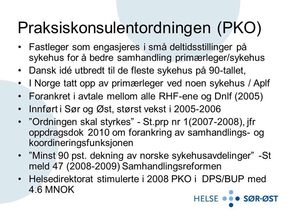 Praksiskonsulentordningen (PKO) Fastleger som engasjeres i små deltidsstillinger på sykehus for å bedre samhandling primærleger/sykehus Dansk idé utbredt til de fleste sykehus på 90-tallet, I Norge tatt opp av primærleger ved noen sykehus / Aplf Forankret i avtale mellom alle RHF-ene og Dnlf (2005) Innført i Sør og Øst, størst vekst i 2005-2006 Ordningen skal styrkes - St.prp nr 1(2007-2008), jfr oppdragsdok 2010 om forankring av samhandlings- og koordineringsfunksjonen Minst 90 pst.