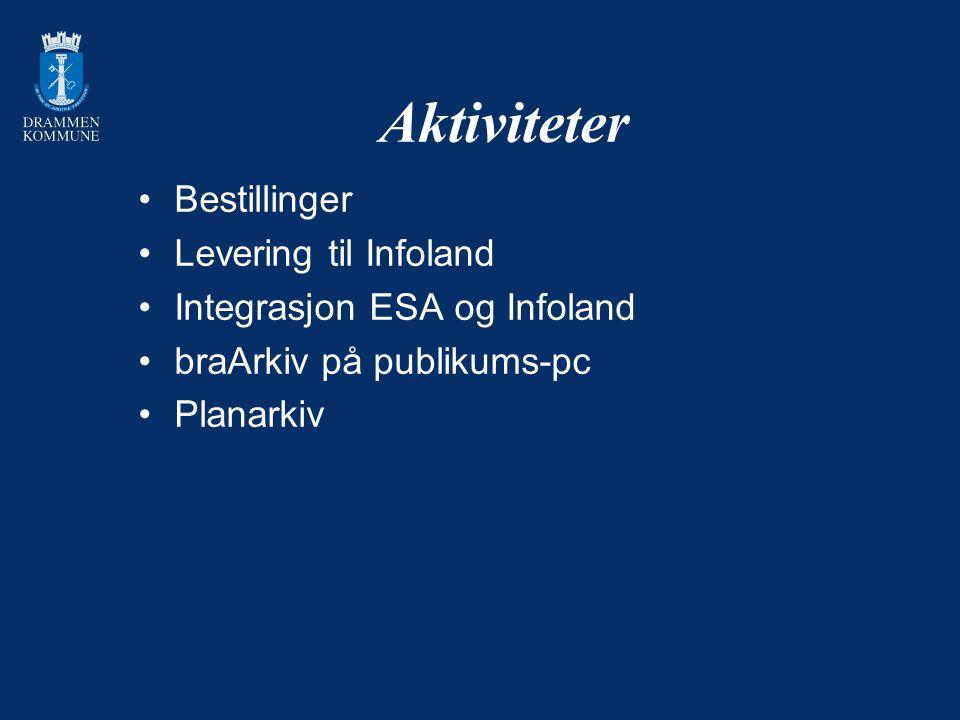 Aktiviteter Bestillinger Levering til Infoland Integrasjon ESA og Infoland braArkiv på publikums-pc Planarkiv
