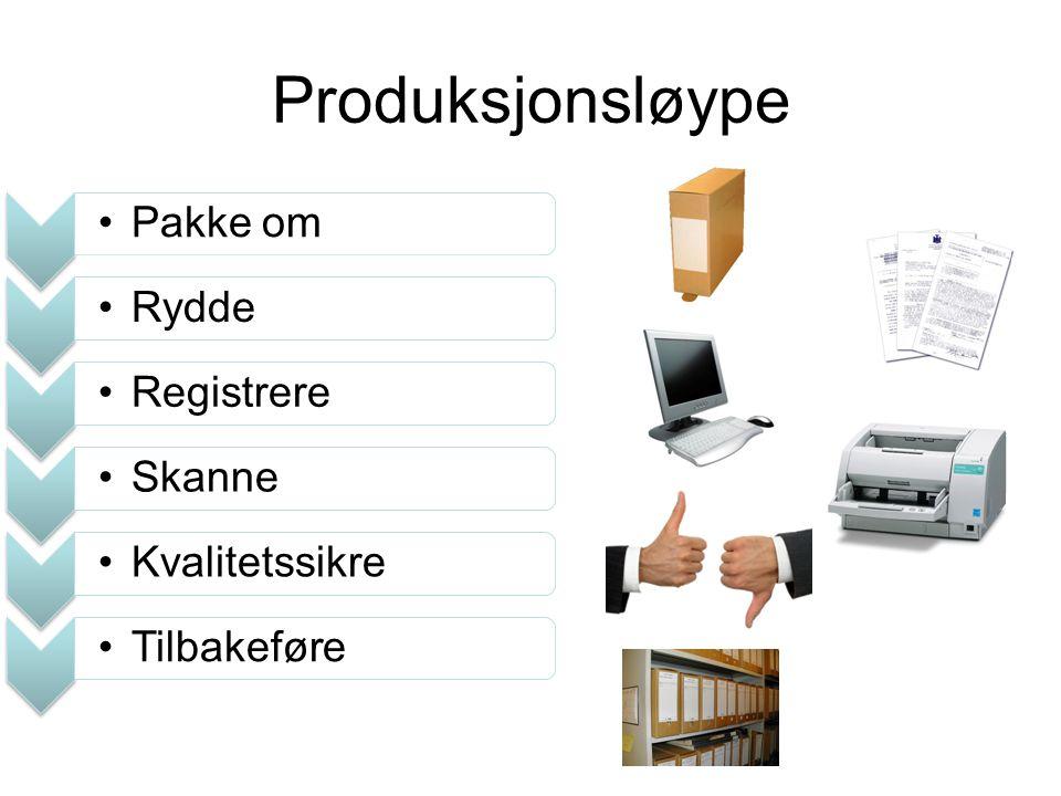 Produksjonsløype Pakke omRyddeRegistrereSkanneKvalitetssikreTilbakeføre