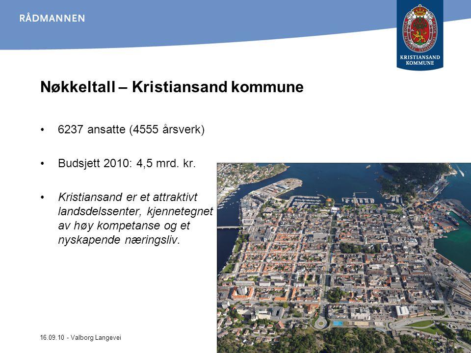 16.09.10 - Valborg Langevei Nøkkeltall – Kristiansand kommune 6237 ansatte (4555 årsverk) Budsjett 2010: 4,5 mrd.