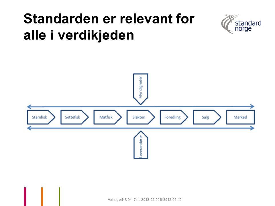 Standarden er relevant for alle i verdikjeden Høring prNS 9417 fra 2012-02-29 til 2012-05-10