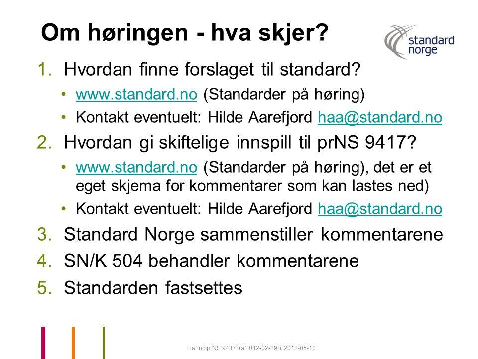 Om høringen - hva skjer. 1.Hvordan finne forslaget til standard.