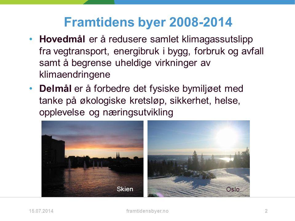 Framtidens byer 2008-2014 Hovedmål er å redusere samlet klimagassutslipp fra vegtransport, energibruk i bygg, forbruk og avfall samt å begrense uheldige virkninger av klimaendringene Delmål er å forbedre det fysiske bymiljøet med tanke på økologiske kretsløp, sikkerhet, helse, opplevelse og næringsutvikling 15.07.2014framtidensbyer.no2 Skien Oslo