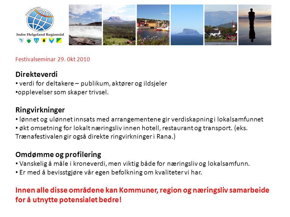 I Festivalseminar 29.0kt 2010 Det offentliges rolle.