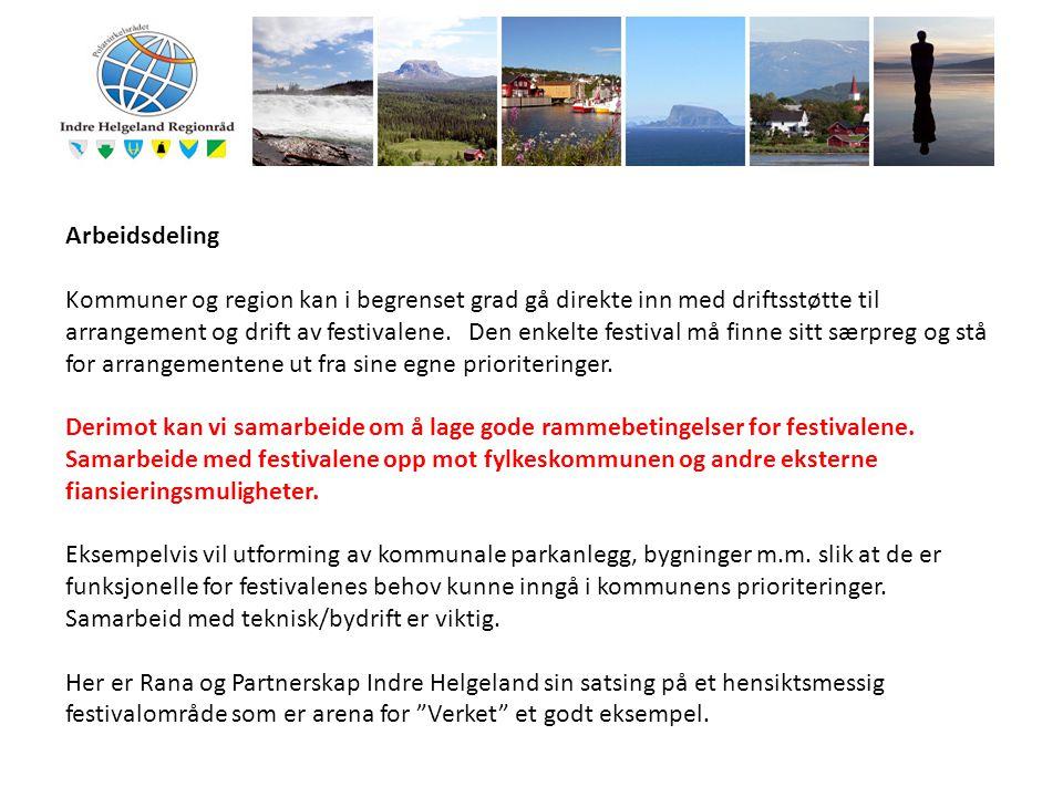 I Satsingsområder for Indre Helgeland Regionråd Kompetanse Fornyelse – produktutvikling – skaping av arbeidsplasser.