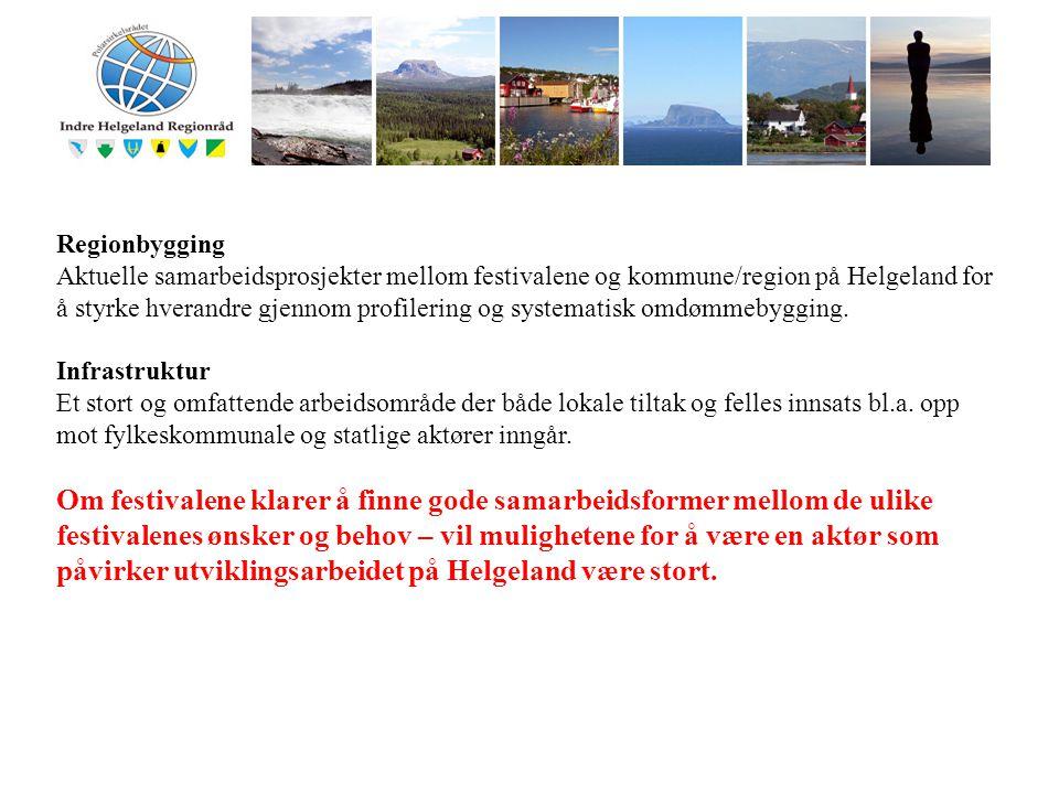 I Regionbygging Aktuelle samarbeidsprosjekter mellom festivalene og kommune/region på Helgeland for å styrke hverandre gjennom profilering og systemat