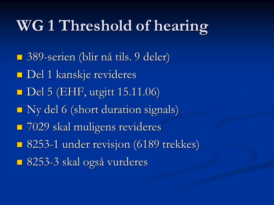 WG 1 Threshold of hearing 389-serien (blir nå tils.