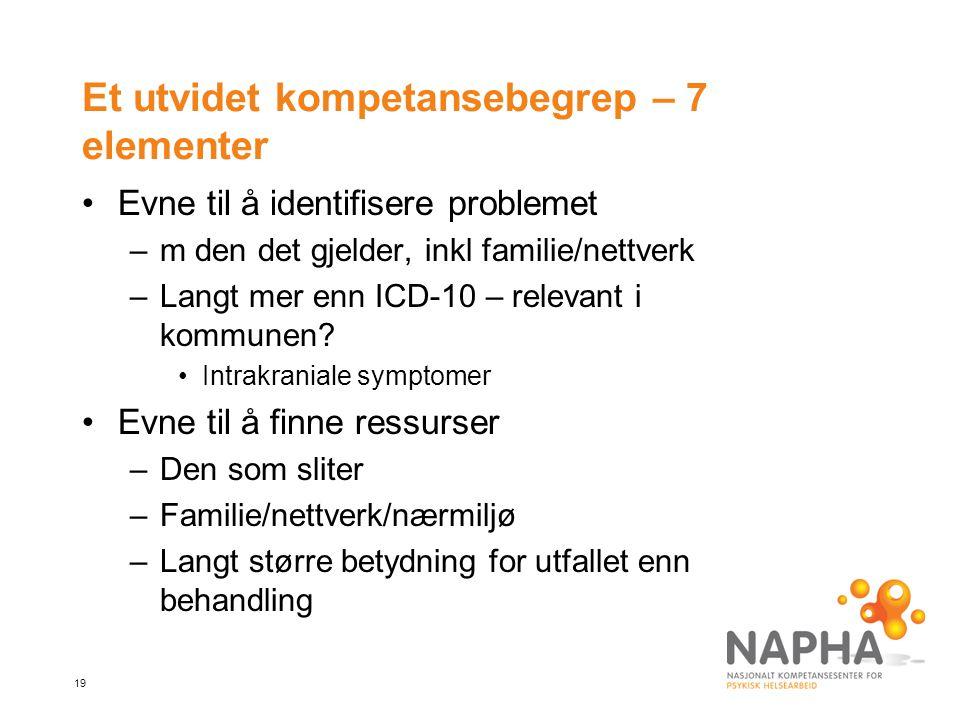 19 Et utvidet kompetansebegrep – 7 elementer Evne til å identifisere problemet –m den det gjelder, inkl familie/nettverk –Langt mer enn ICD-10 – relev