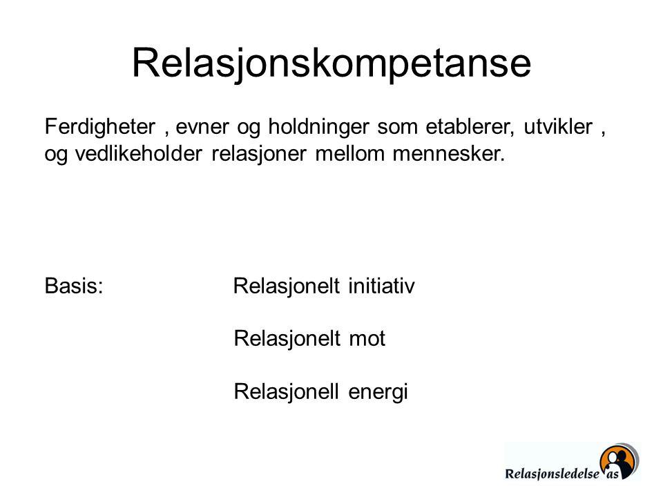 Relasjonskompetanse Ferdigheter, evner og holdninger som etablerer, utvikler, og vedlikeholder relasjoner mellom mennesker. Basis: Relasjonelt initiat
