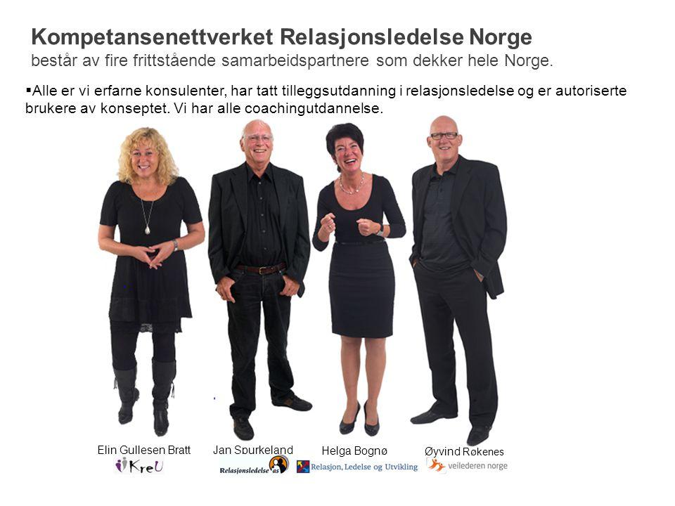 Jan Spurkeland Øyvind Røkenes Elin Gullesen Bratt Helga Bognø Kompetansenettverket Relasjonsledelse Norge består av fire frittstående samarbeidspartne