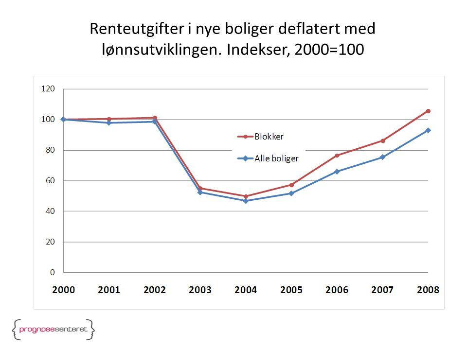 Boliger og yrkesbygg i alt - Norge