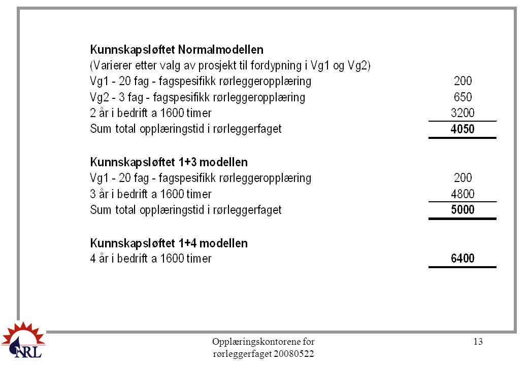 Opplæringskontorene for rørleggerfaget 20080522 13