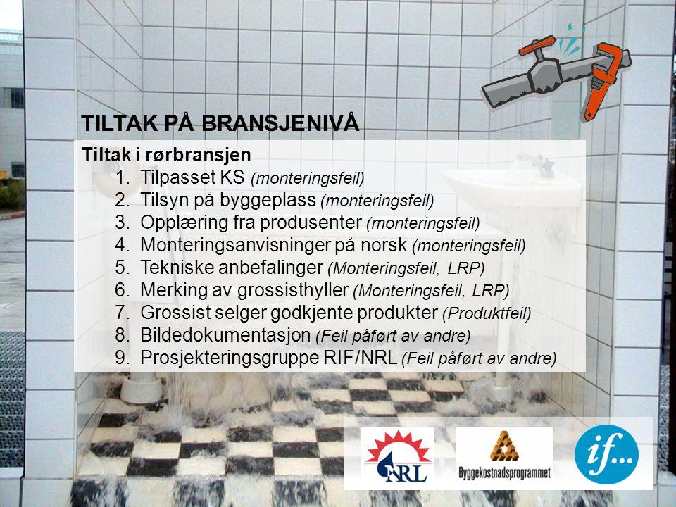 TILTAK PÅ BRANSJENIVÅ Tiltak i rørbransjen 1.Tilpasset KS (monteringsfeil) 2.Tilsyn på byggeplass (monteringsfeil) 3.Opplæring fra produsenter (monteringsfeil) 4.Monteringsanvisninger på norsk (monteringsfeil) 5.Tekniske anbefalinger (Monteringsfeil, LRP) 6.Merking av grossisthyller (Monteringsfeil, LRP) 7.Grossist selger godkjente produkter (Produktfeil) 8.Bildedokumentasjon (Feil påført av andre) 9.Prosjekteringsgruppe RIF/NRL (Feil påført av andre)
