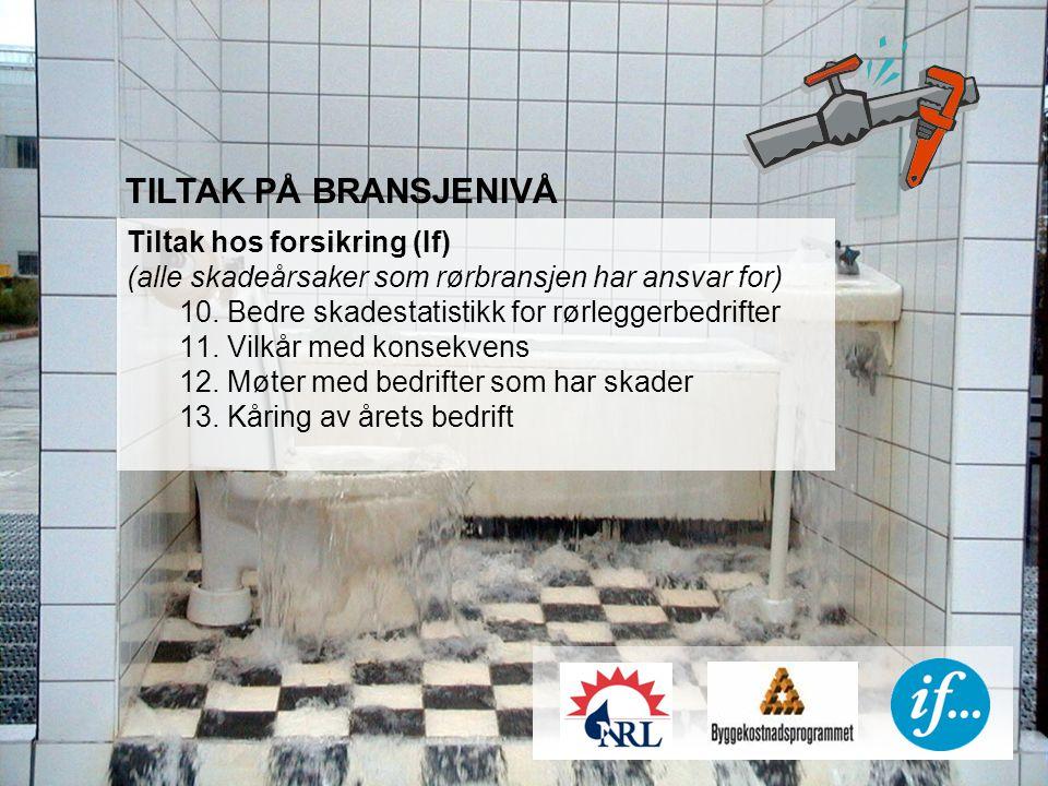 TILTAK PÅ BRANSJENIVÅ Tiltak hos forsikring (If) (alle skadeårsaker som rørbransjen har ansvar for) 10.