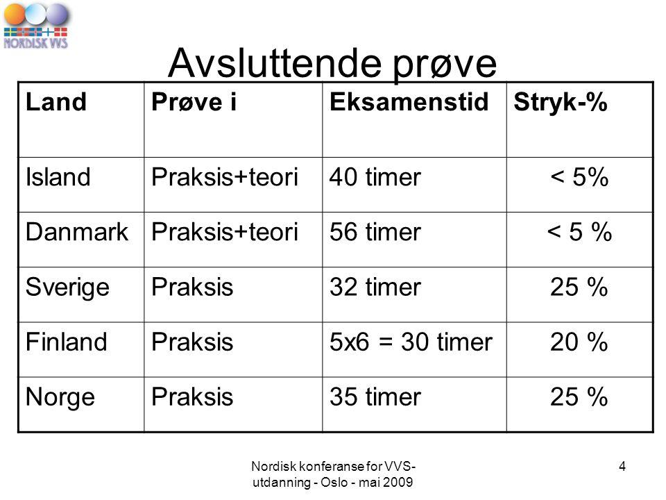 Nordisk konferanse for VVS- utdanning - Oslo - mai 2009 4 Avsluttende prøve LandPrøve iEksamenstidStryk-% IslandPraksis+teori40 timer< 5% DanmarkPraksis+teori56 timer< 5 % SverigePraksis32 timer25 % FinlandPraksis5x6 = 30 timer20 % NorgePraksis35 timer25 %
