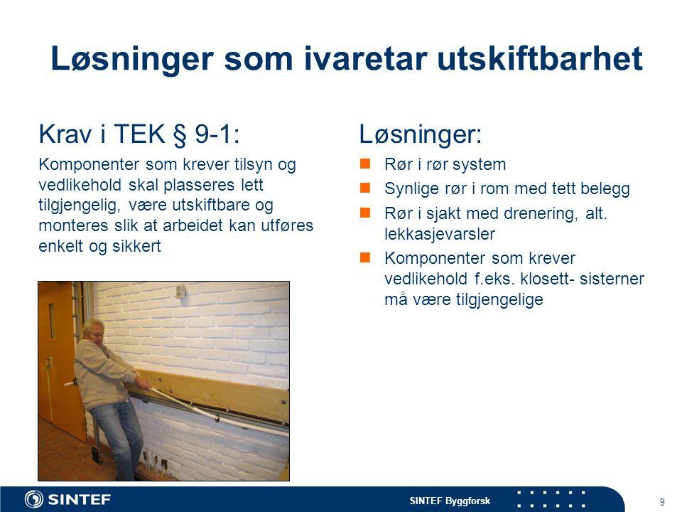 SINTEF Byggforsk 9 Løsninger som ivaretar utskiftbarhet Krav i TEK § 9-1: Komponenter som krever tilsyn og vedlikehold skal plasseres lett tilgjengeli