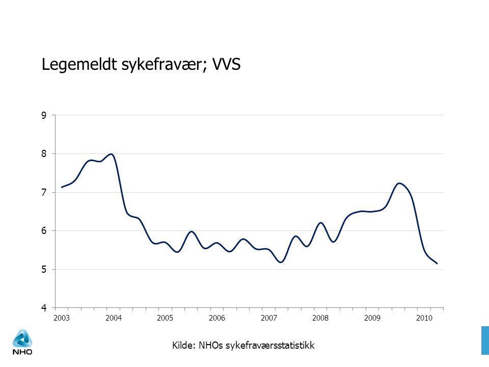 Legemeldt sykefravær; VVS Kilde: NHOs sykefraværsstatistikk