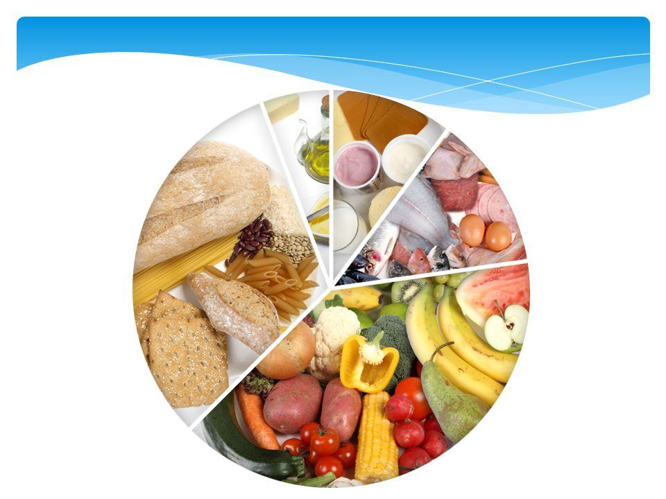  Lite energi  Mye kostfiber  Rike på vitaminer og antioksidanter  Hvilke matvarer hører hjemme her.