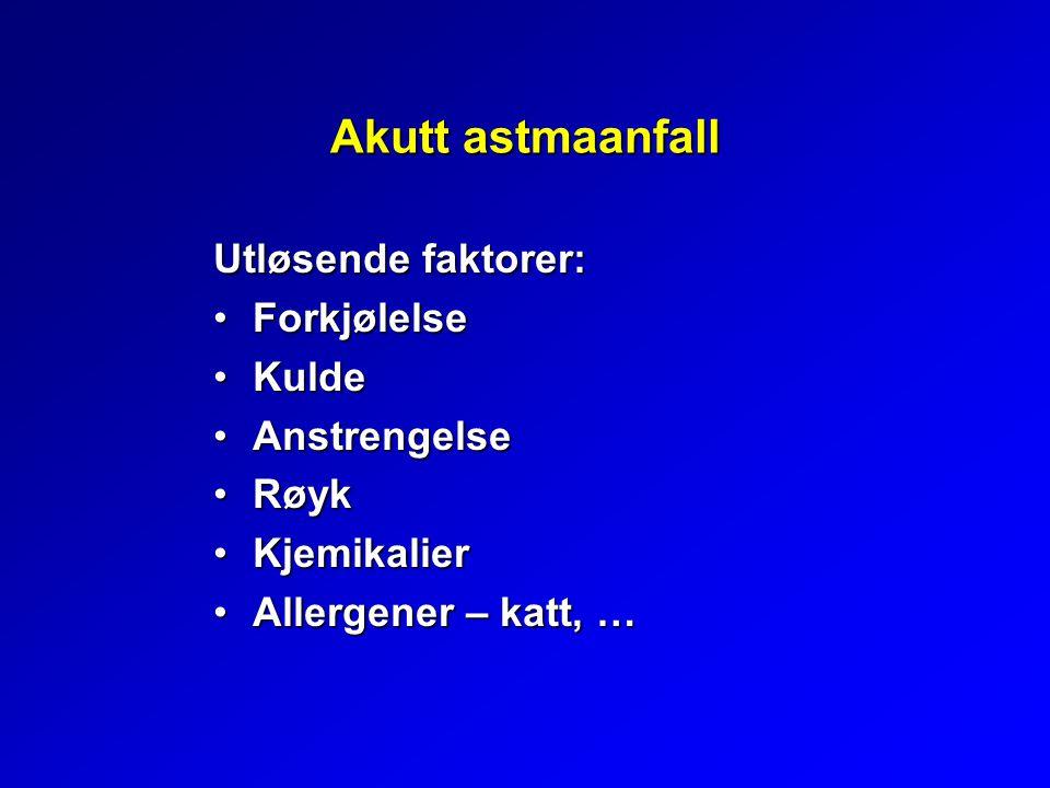 Akutt astmaanfall Utløsende faktorer: ForkjølelseForkjølelse KuldeKulde AnstrengelseAnstrengelse RøykRøyk KjemikalierKjemikalier Allergener – katt, …A