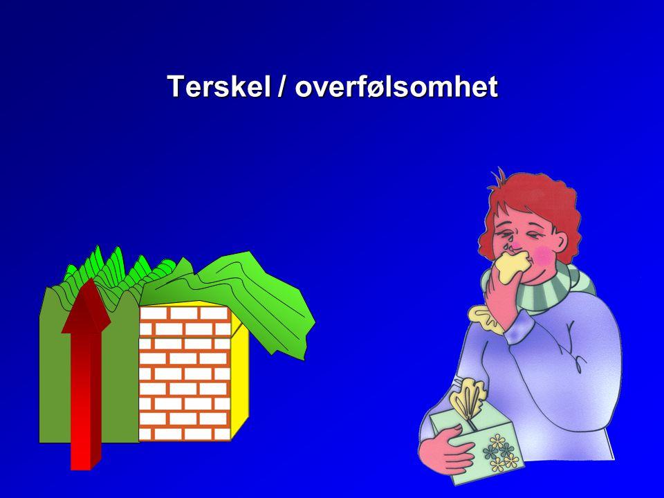 Terskel / overfølsomhet