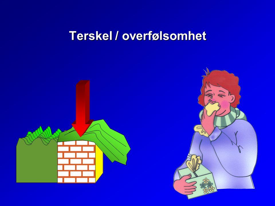 Terskel / overfølsomhet effekt av steroider