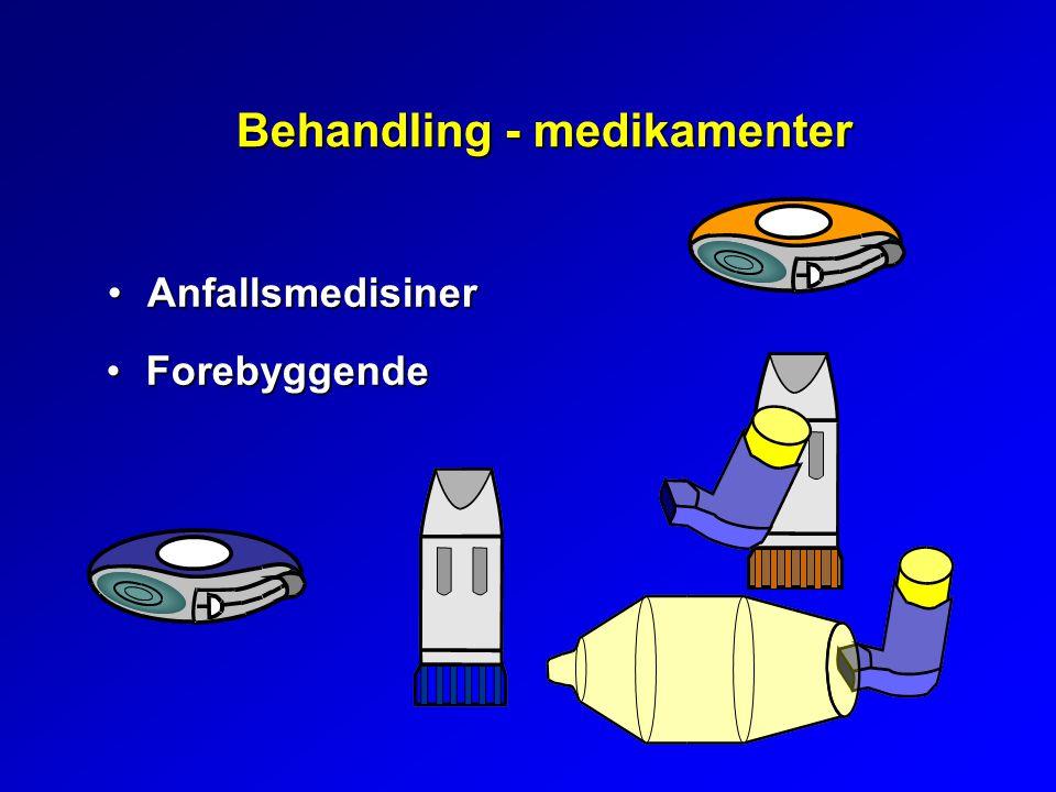 ForebyggendeForebyggende AnfallsmedisinerAnfallsmedisiner Behandling - medikamenter